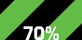 """SneakerBAAS """"End of Season Sale"""" korting tot 70%"""